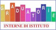 Graduat. Interne di Istituto